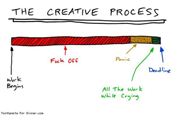 The Creative Process http://t.co/FZMLEQZcuE