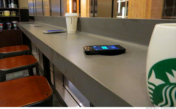 Starbucks to offer wireless recharging for phones and tablets http://t.co/1iXToepLbY via @chrisidore http://t.co/D3SctT8lyK