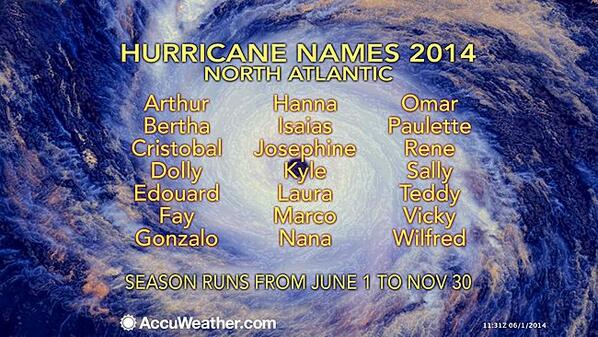 2014 Hurricane season started yesterday, here are the Names http://t.co/mh2w7aA9gS