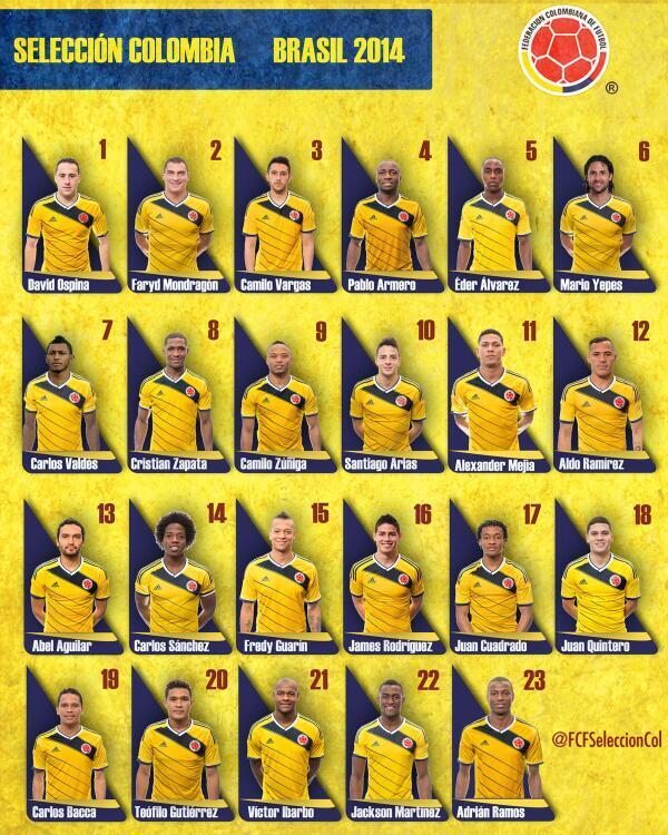 Estos son los 23 de la @FCFSeleccionCol Todo el Mundial en http://t.co/HPiwYuO1bc #SomosSelecciónColombia http://t.co/ajdLxbSllX