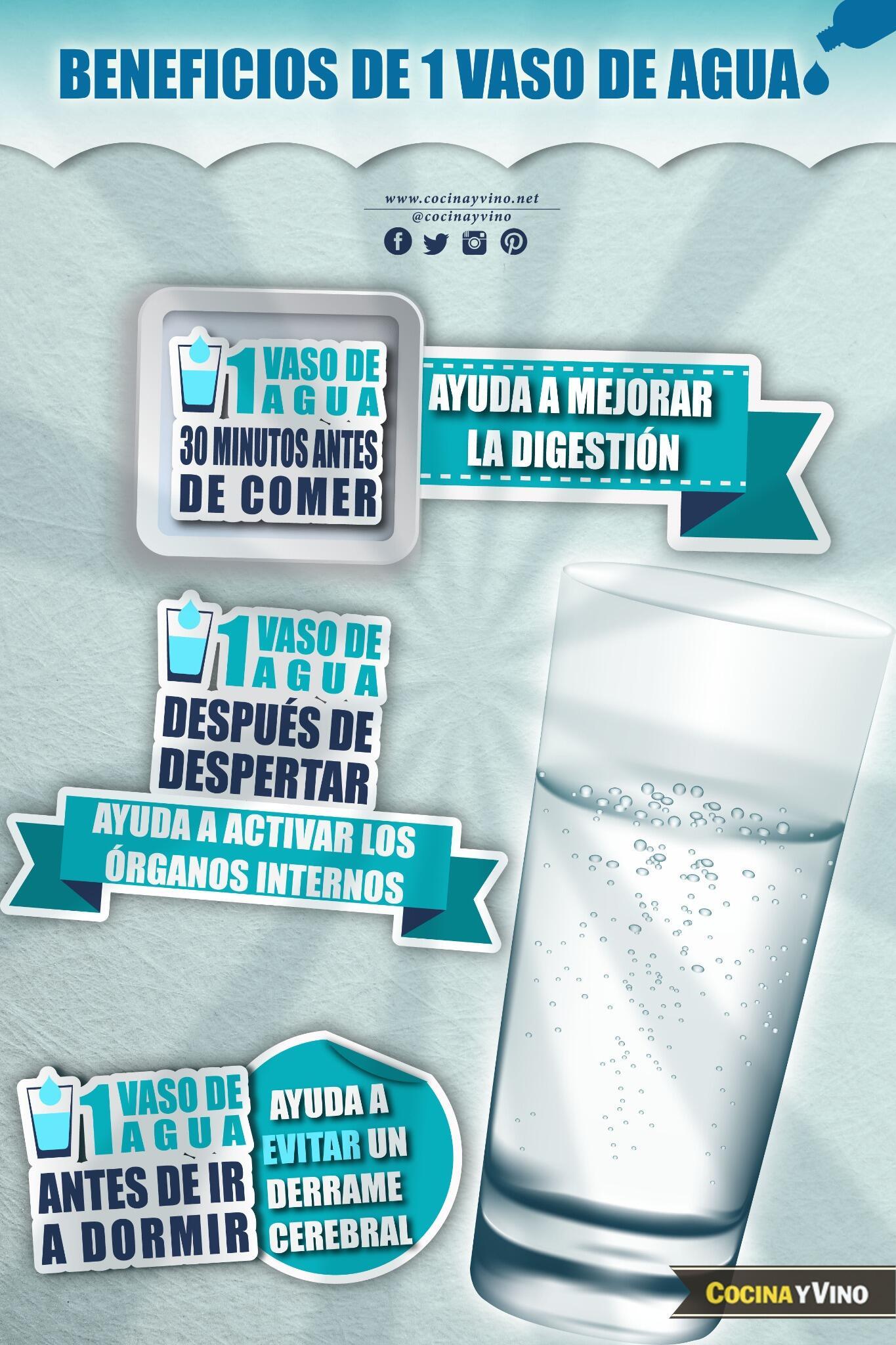 ¡No te preocupes @FValiente_ ! Aquí te dejamos 3 razones para tomar 1 vaso de agua http://t.co/pcfrGUnDu1