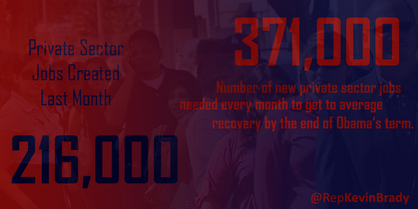 371,000 new private jobs needed every month just to catch up to average recovery http://t.co/B84RgDayjT #pjnet http://t.co/bVprXDUOBx