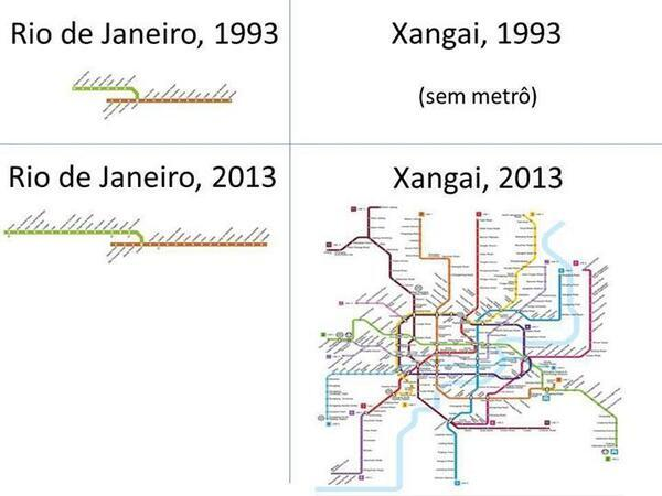Conrad Hackett (@conradhackett): 20 years of subway evolution in Rio & Shanghai http://t.co/bDX1THt06a