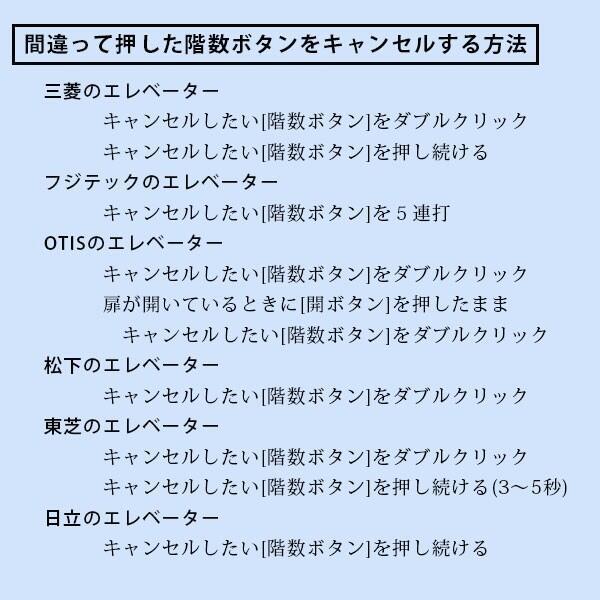 小さい子がいる家庭は知ってると役に立つ! RT @kataoka_k コレを保存しておくと、いつか役に立つかもしれない。いや、立たないかもしれない。 http://t.co/tE6QK0WYwB
