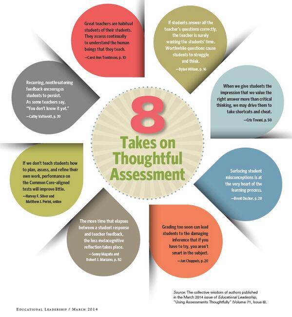 8 takes on thoughtful assessment  #edchat #engchat #engchatuk #mathchat  #scichat #teachers #ukedchat  http://t.co/GAjUzssxek
