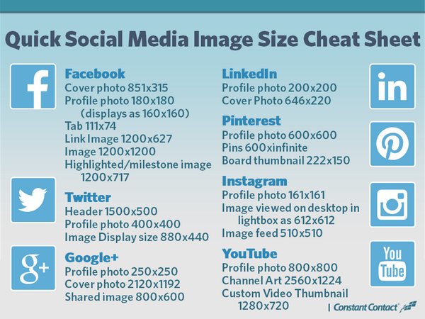 2014 Social Media Image Size Cheat Sheet http://t.co/e8E5BOHXeh http://t.co/HhJEM14eqZ