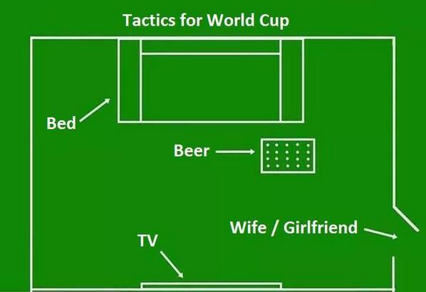WC 2014 Tactics http://t.co/ip0110fGBt
