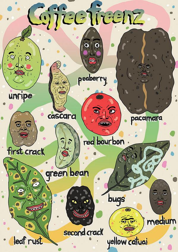 Look At This Terrifying Illustration Of Coffee Varieties  http://t.co/T80jSj24aa http://t.co/FVFHFpuLgB