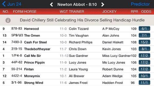 Interesting race title in the 8:10 @NewtonAbbotRace tonight