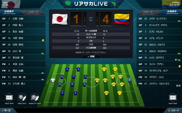 日本代表お疲れ様でした。ボール支配率は61%、コロンビアのほぼ倍のシュート数。相手のカウンターはうまかったけど、日本の攻めのサッカーを見せてくれました。ありがとう! #JPNvsCOL http://t.co/XcoQRliG3b