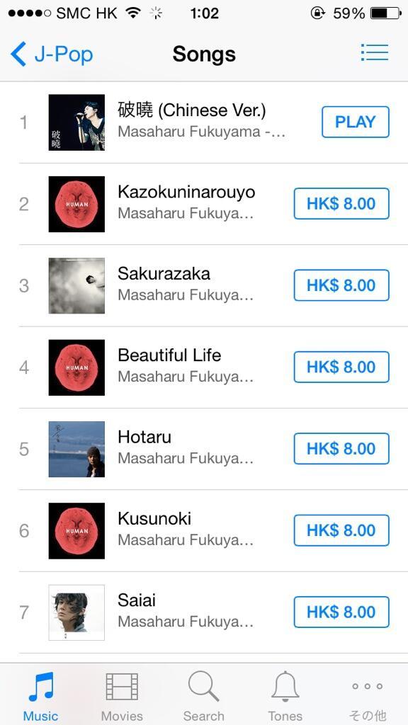 香港のiTunes Jポップチャートを見てみたら、1位から10位まで全部ましゃの曲でビックリ! http://t.co/hxx0rczf6p