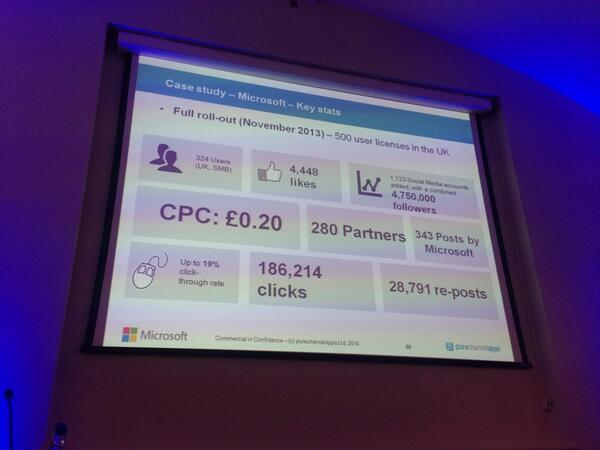 #b2bsummit #b2bsummit14 - social amplification through @purechannelapps for @Microsoft - results: http://t.co/ptr44TF75P