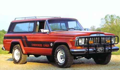 En febrero de 1974, el Jeep Cherokee fue el primer vehículo en ganar el premio Achievement Award. http://t.co/ziT5MQLIK8