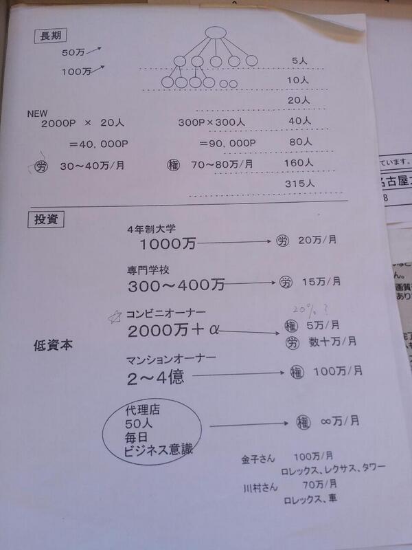 コンビニのコピー機にマルチくさい資料が置きっばなし http://t.co/nh6SD78vRj