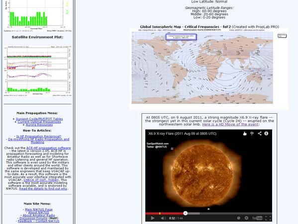#SpaceWeather at http://t.co/EZ25zC1TwX #solarstorm #aurora #hamradio #arrl http://t.co/QRgE6EN0e7 #spacewx #hamr #swl #science