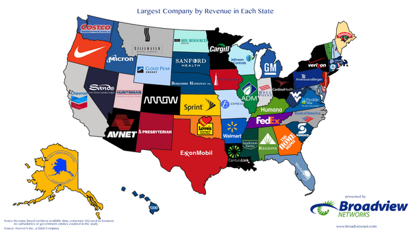 The Largest Company in Each State [MAP] - http://t.co/x2AerMqWgy http://t.co/WewaVDCpC0