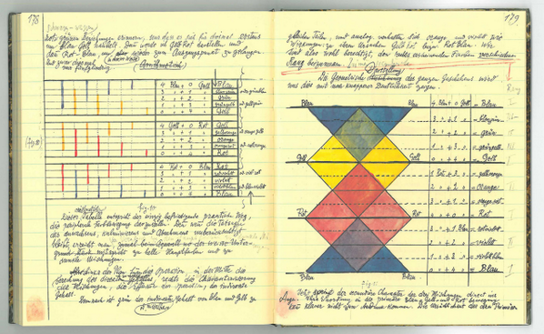 Paul Klee's notebooks, the real thing, 3 beautiful double-page spreads at fascinating tumblr:  http://t.co/4tegfTtNrf http://t.co/eQfCvDeWu2