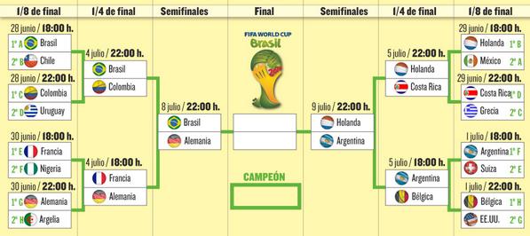 SEMIFINALES #BRA - #GER (8 julio) y #NED - #ARG (9 julio) ¿Quién llegará a la final? #MundialMD http://t.co/vGK1WntAKG