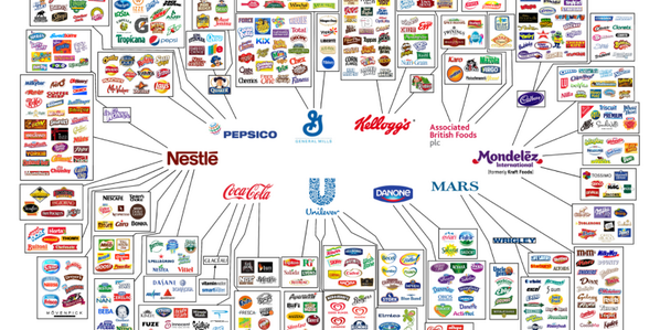 10 companies that are responsible for nearly everything we eat http://t.co/7HN9Trn3Yj http://t.co/ahBU014uUq