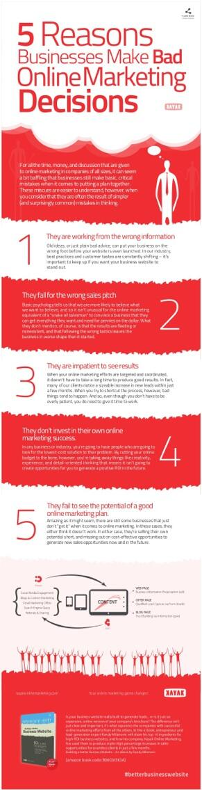 Why companies fail at #digital #marketing #infografic http://t.co/ufchuXRoPA