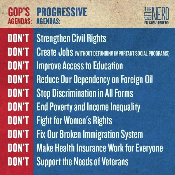 "Rr""@RomyUSA: NnTHIS is what... (R)acist Tea & GOP Agenda vs Democrat's Agenda http://t.co/88yxS1GMvS #TNTweeters"""