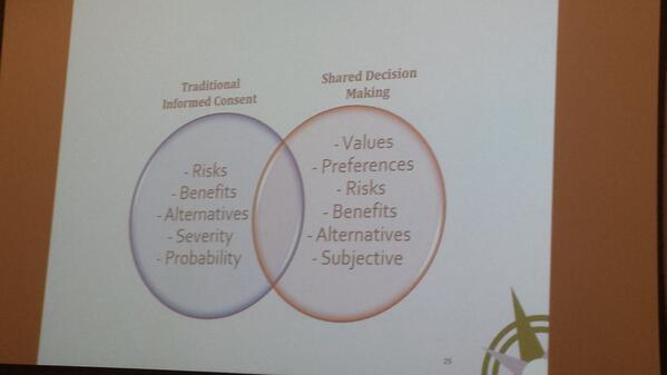 "VERY IMPORTANT slide - difference between old school ""informed consent"" and (newer) shared decision making #siipc14 http://t.co/pQamnXSDfG"