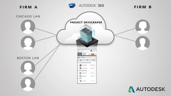 #Revit collaboration in the cloud? Project Skyscraper announced at #aiacon14 will make it so: http://t.co/oyihBrdEwO http://t.co/NrkcCAX4Iz