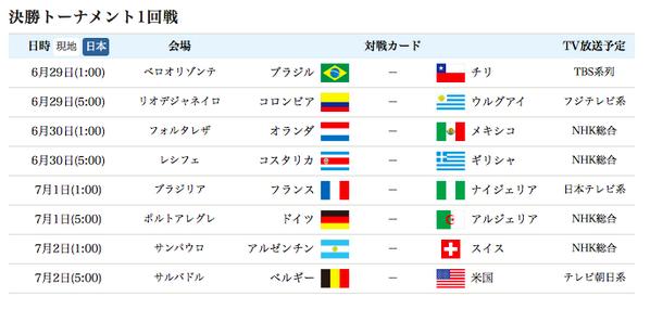 http://t.co/yI3Z1FMiCn ブラジルワールドカップ 決勝トーナメント組み合わせ #WorldCup http://t.co/QxhoDEX3qB