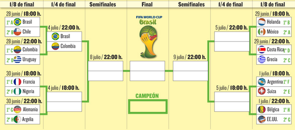 ¡FINAL!  #COL 2-0 #URU. http://t.co/Acff3cy1Sq