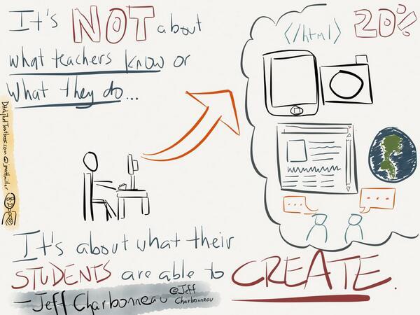 It's about what STUDENTS can CREATE!  @JeffCharbonneau  #iste2014 #iste2014art (h/t @kellner_steven) http://t.co/1ANnjTiSuK #redhawkpd