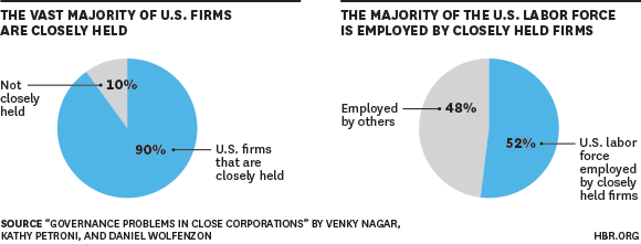 "A stunning chart. ""#HobbyLobby Decision Could Affect a Majority of U.S. Workers"" @HarvardBiz http://t.co/dT6YW7z3IS http://t.co/Bl7S0W9jCY"