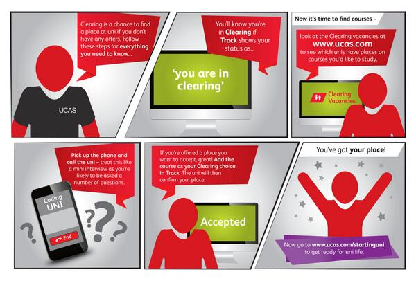 Wondering how #UCASClearing works? Find out everything you need to know here http://t.co/SJXPBQWxTZ http://t.co/j2cjeu8VLi