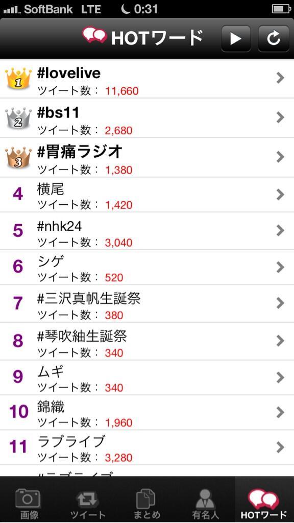 【朗報】ムギちゃん今年もホットワード8位と9位にランクイン確認 http://t.co/R85QgpqgRU