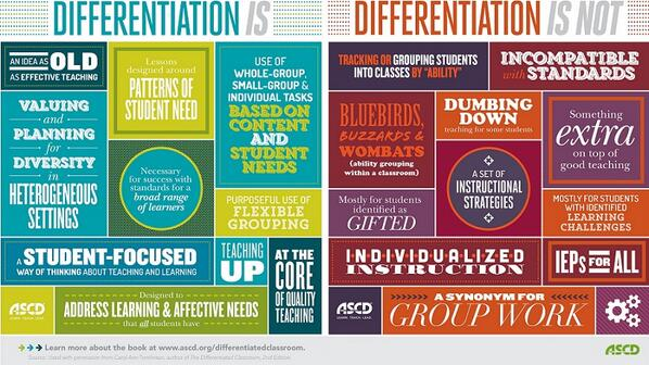 We love this from @cat3y's new book. Super informative. #ASCDL2L http://t.co/3zUUJG7UV2