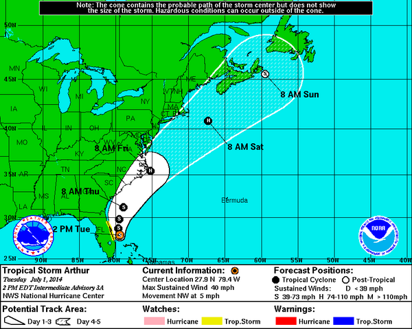 #Arthur stronger w/ 50 mph winds, moving 2 mph NW. Could disrupt July 4 plans for E Coast as a Cat 1 w/ 90 mph winds http://t.co/f5nmP3zXms