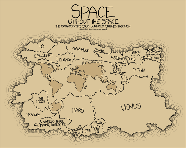 The solar system's solid surface, stitched together. Aka, space without space. (from xkcd) http://t.co/rLr5Syw2rF http://t.co/pj5lAPl3VV