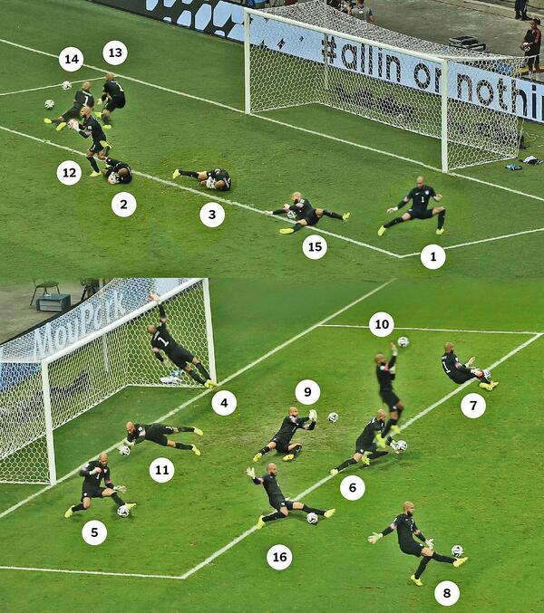 Every Tim Howard Save against Belgium http://t.co/6GSz4EGoAf http://t.co/NogmROURgA