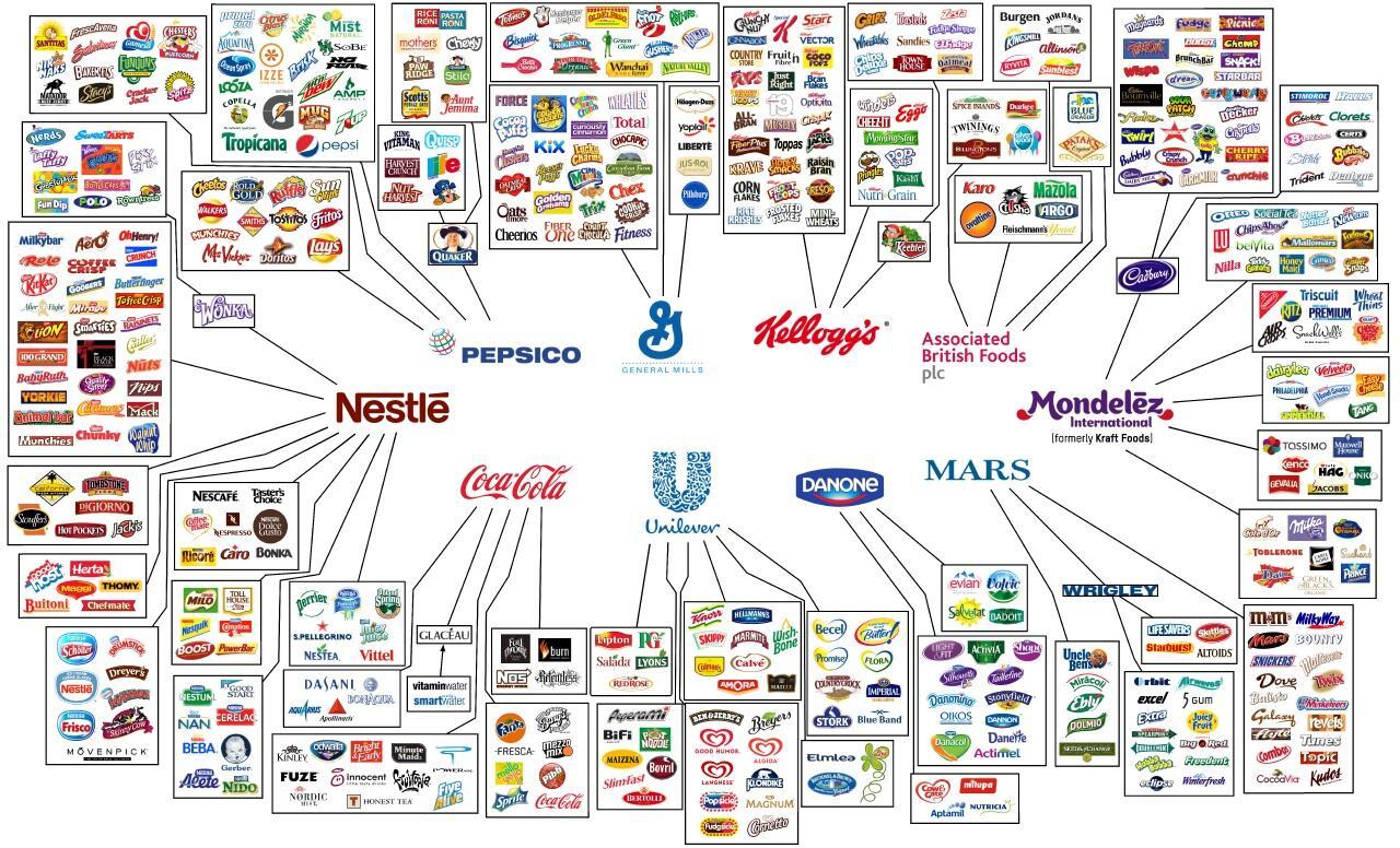 RT @gizmodoES: Qui?nes controlan las mayores marcas del mundo, en gr?ficos http://t.co/oR33k9wNdE http://t.co/xdSKcpYiD7
