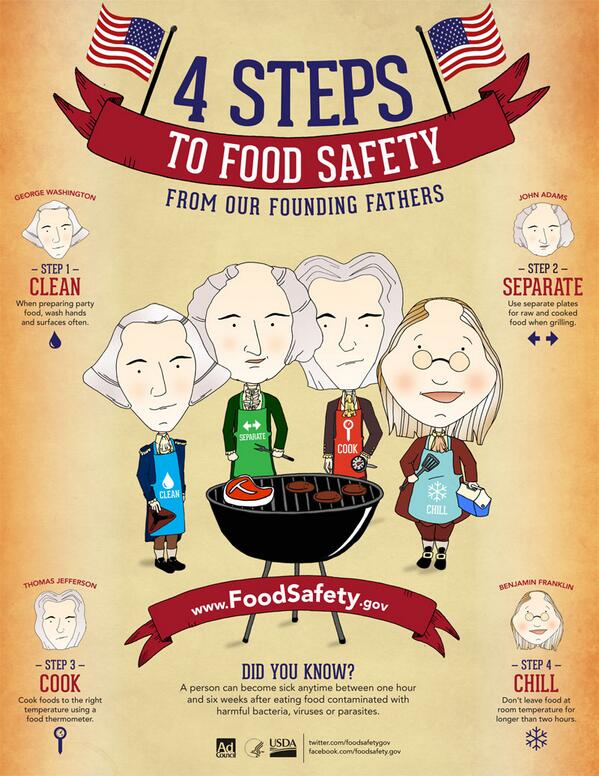 Think #foodsafety when grilling this #IndependenceDay weekend! Read more on our blog at http://t.co/K1UEAUVSrM. http://t.co/EHtUdY12Ie