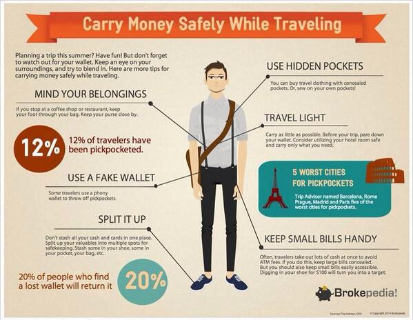 Carry money safely while #traveling. A very good info-graphic. #traveltips http://t.co/XQIKPcL0nn