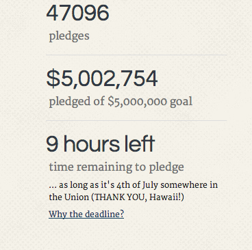 That's it. We did it. For US. For @aaronsw. Tears, and sleep, and endless thanks. #MayDayPAC http://t.co/wULvKvIv73
