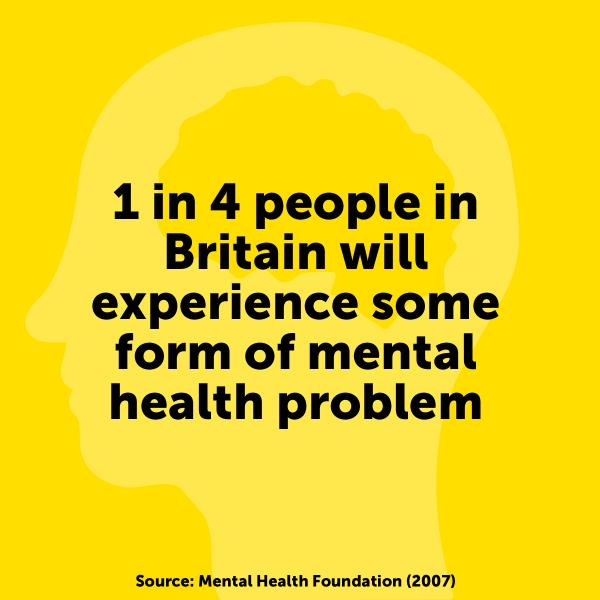Please help us prevent mental illness in young people. Vote for us now http://t.co/8rY08qq0uI #ImpactChallenge http://t.co/nO9MSKbsVN