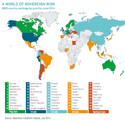 #Interactive: Where the world's sovereign risk lies http://t.co/1gv8So6UX9 http://t.co/Aibh4ibEb5