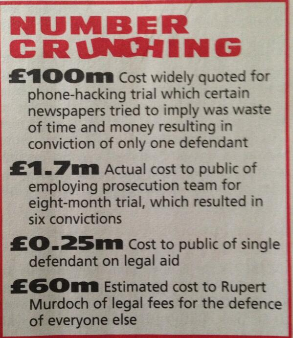 From @PrivateEyeNews What the Sun, Times, Telegraph & Daily Mail don't want you to know http://t.co/IdccznFKXJ Number crunching via @jpublik