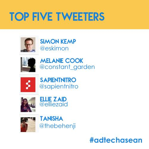 Top 5 Tweeters of #adtechasean Day 1 are @eskimon @constant_garden @sapientnitro @elliezaid @thebehenji http://t.co/Twfb0Sb4Yg