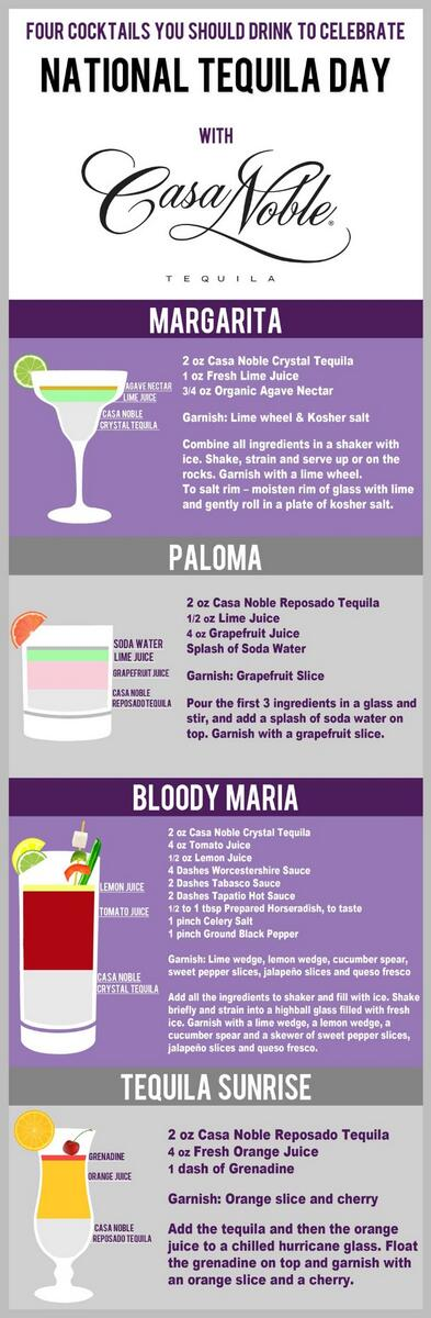 Four cocktails you should drink to celebrate National Tequila Day with Casa Noble! #TequilaDay http://t.co/CmE5VXytkm http://t.co/iBEXBTUjGt