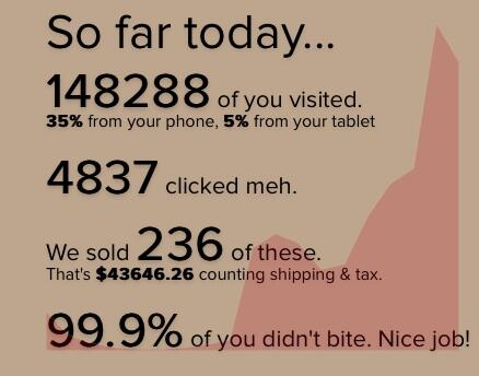 99.9% of people who came to our store today didn't buy anything. And it was a huge fucking success. #ScrewTheMetrics http://t.co/HsjBpH7DIT
