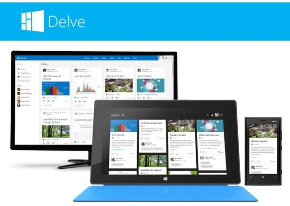 It's official! Codename Oslo experience for #Office365 is now named Delve  #OfficeGraph #WPC14 http://t.co/5l0ysiT6iJ