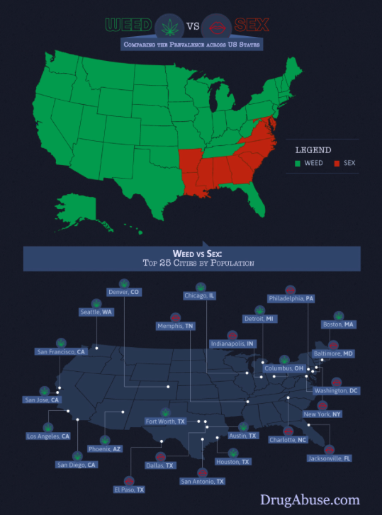 What does your state like the most: #weed or #sex? http://t.co/K1KmxwEdOk #mmj #cannabis #marijuana #stoner #USA http://t.co/L70GajtBWI