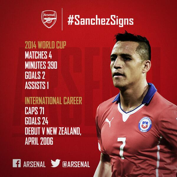 YES!! Top signing!! RT @Arsenal: It's official! Alexis Sanchez has agreed to join @Arsenal! http://t.co/PRvl9ms2JG http://t.co/VU0QH9Qxze